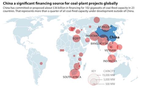 Source: Global Coal Plant Tracker (July 2018) IEEF analysis