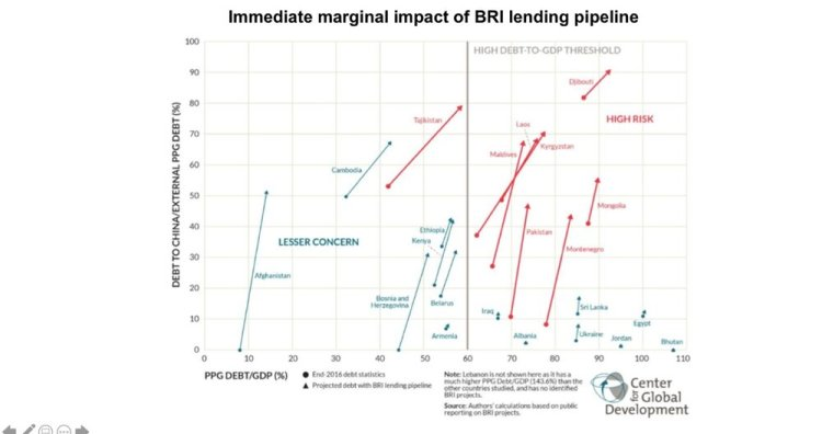 immediate+marginal+impact+of+BRI+lending+pipeline.jpg