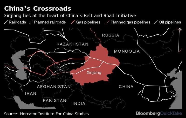 Xinjiang map. Source: Bloomberg.