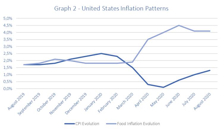 Source: Trading Economics